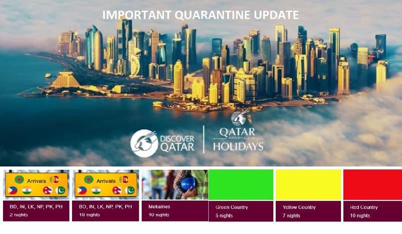 Quarantine procedures in Qatar